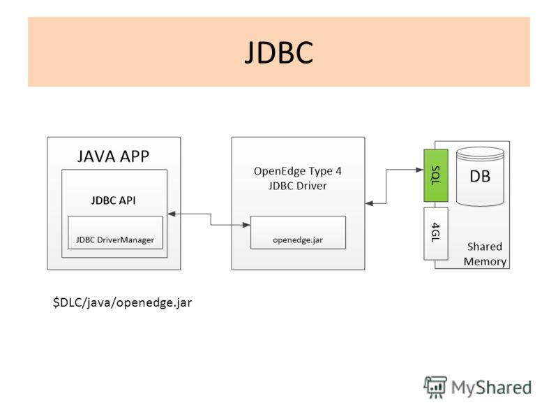 JDBC $DLC/java/openedge.jar