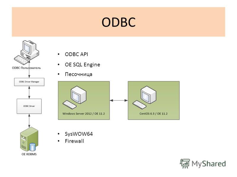 ODBC ODBC API OE SQL Engine Песочница SysWOW64 Firewall