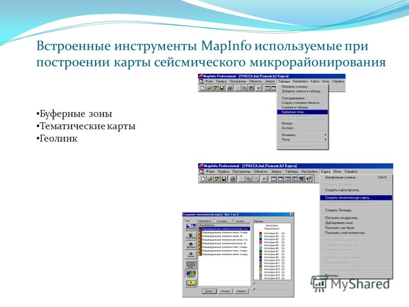 Встроенные инструменты MapInfo используемые при построении карты сейсмического микрорайонирования Буферные зоны Тематические карты Геолинк