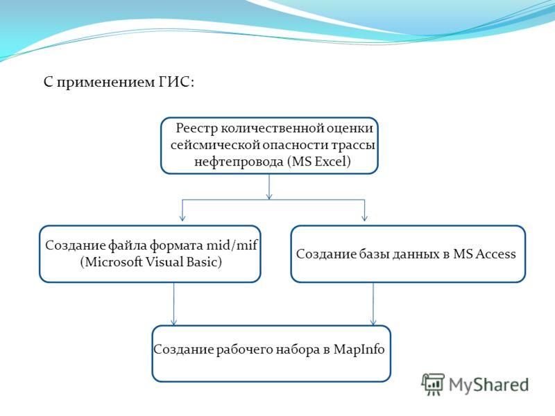 С применением ГИС: Реестр количественной оценки сейсмической опасности трассы нефтепровода (MS Excel) Создание файла формата mid/mif (Microsoft Visual Basic) Создание базы данных в MS Access Создание рабочего набора в MapInfo