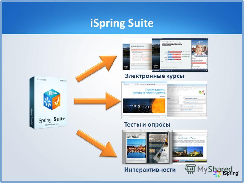 iSpring Suite Тесты и опросы Интерактивности Электронные курсы