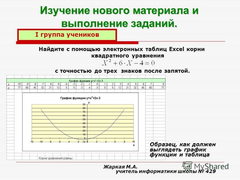 Изучение нового материала и выполнение заданий. Жаркая М.А. учитель информатики школы 429 I группа учеников Найдите с помощью электронных таблиц Excel корни квадратного уравнения с точностью до трех знаков после запятой. Образец, как должен выглядеть