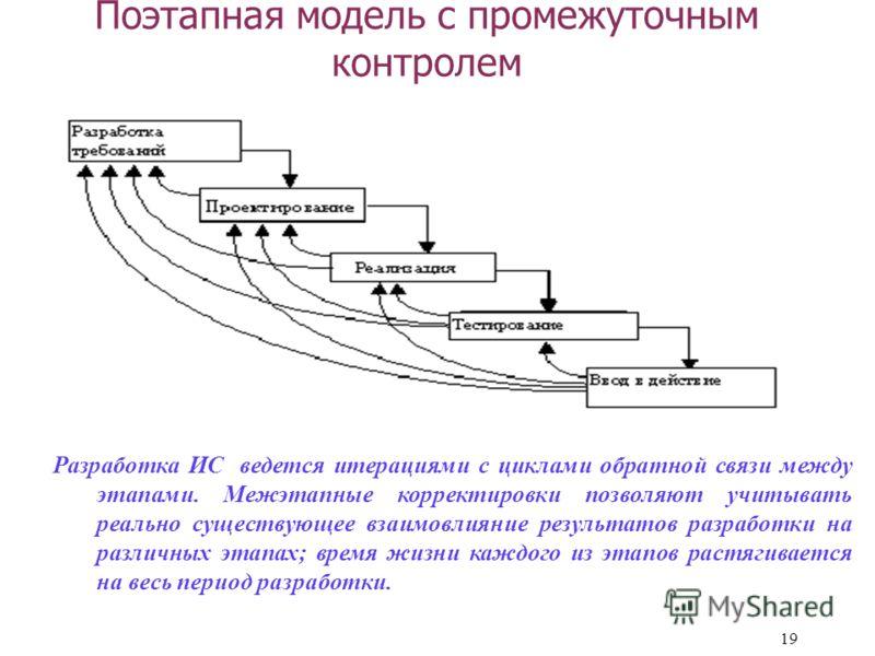 19 Поэтапная модель с промежуточным контролем Разработка ИС ведется итерациями с циклами обратной связи между этапами. Межэтапные корректировки позволяют учитывать реально существующее взаимовлияние результатов разработки на различных этапах; время ж