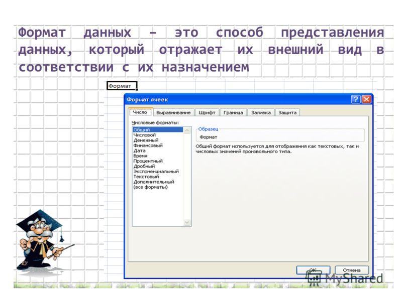 Формат данных – это способ представления данных, который отражает их внешний вид в соответствии с их назначением