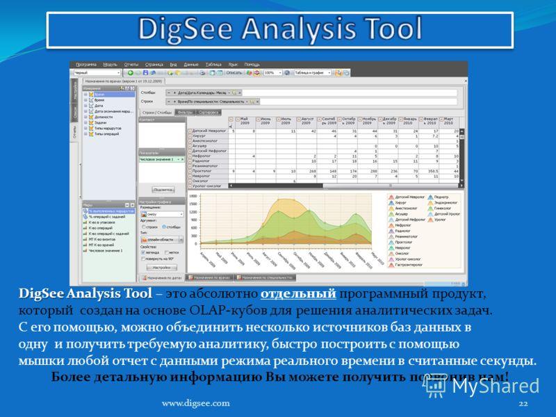www.digsee.com22 DigSee Analysis Tool DigSee Analysis Tool – это абсолютно отдельный программный продукт, который создан на основе OLAP-кубов для решения аналитических задач. С его помощью, можно объединить несколько источников баз данных в одну и по