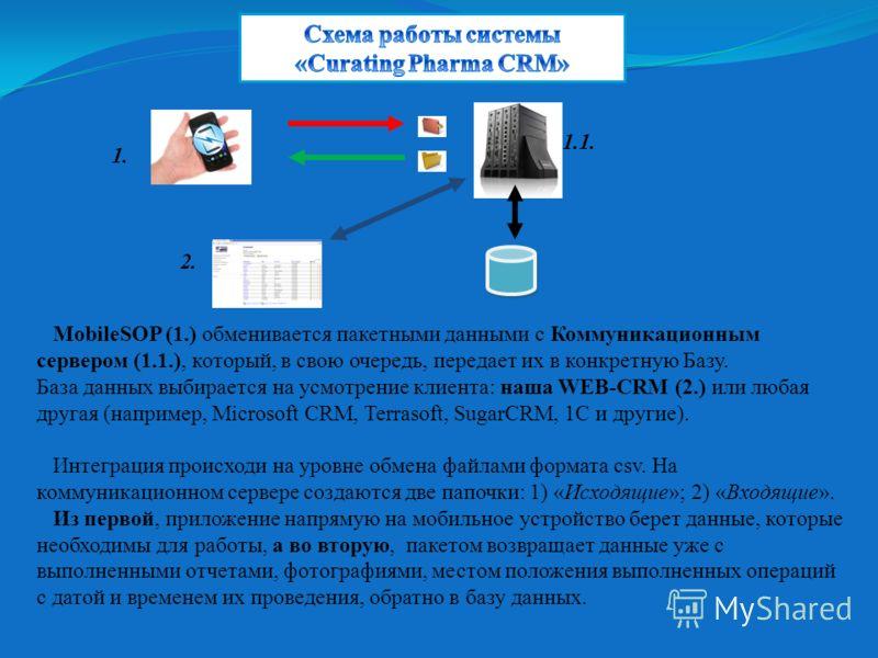 2. 1. 1.1. MobileSOP (1.) обменивается пакетными данными с Коммуникационным сервером (1.1.), который, в свою очередь, передает их в конкретную Базу. База данных выбирается на усмотрение клиента: наша WEB-CRM (2.) или любая другая (например, Microsoft
