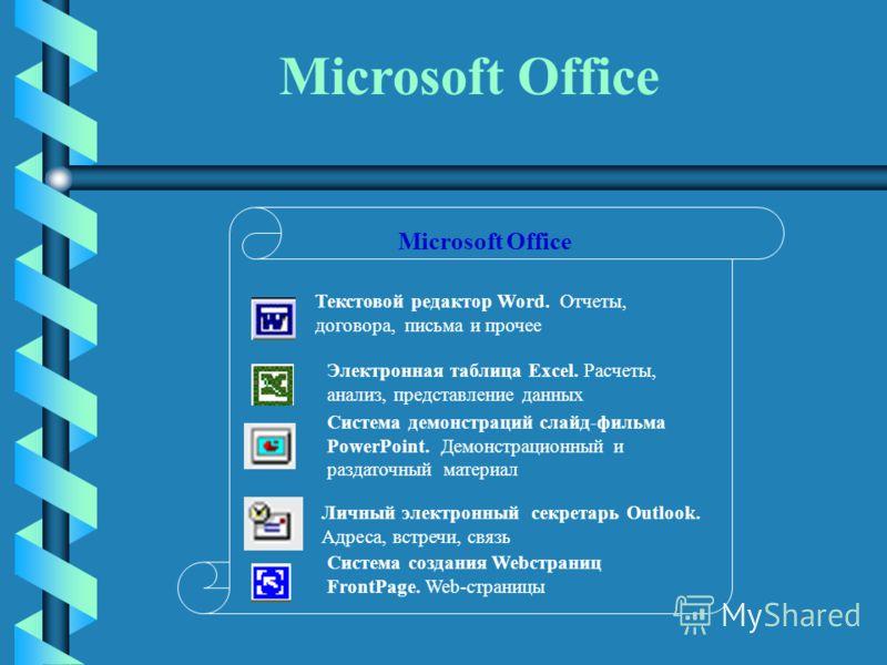 Microsoft Office Текстовой редактор Word. Отчеты, договора, письма и прочее Электронная таблица Excel. Расчеты, анализ, представление данных Система демонстраций слайд-фильма PowerPoint. Демонстрационный и раздаточный материал Личный электронный секр