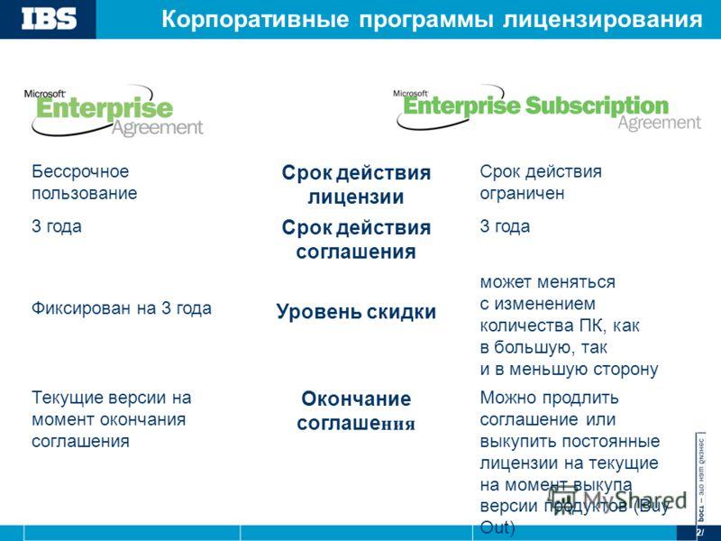 В.И. Попов, директор отделения платформенного ПО Особенности лицензирования программного обеспечения Microsoft в холдинговых компаниях