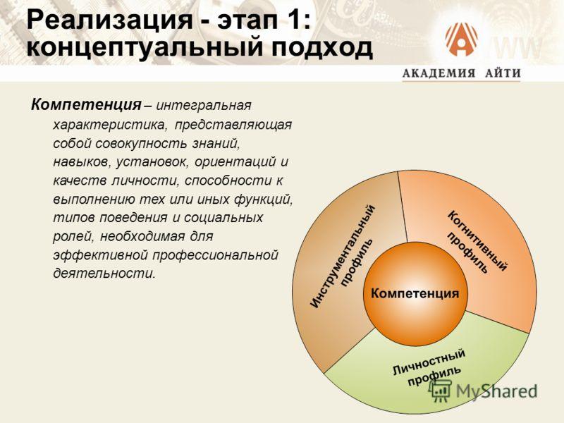Реализация - этап 1: концептуальный подход Компетенция – интегральная характеристика, представляющая собой совокупность знаний, навыков, установок, ориентаций и качеств личности, способности к выполнению тех или иных функций, типов поведения и социал