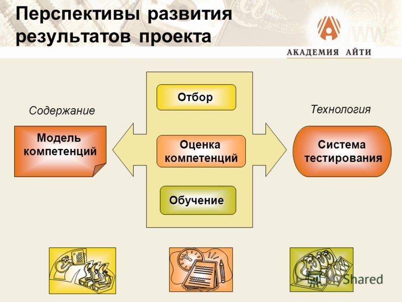 Модель компетенций Система тестирования Отбор Оценка компетенций Обучение Содержание Технология