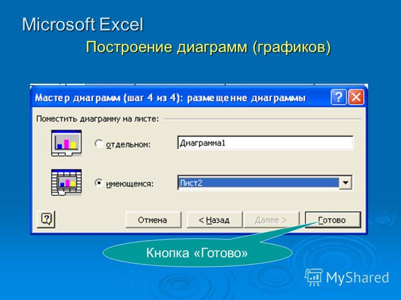 Microsoft Excel Построение диаграмм (графиков) Кнопка «Готово»