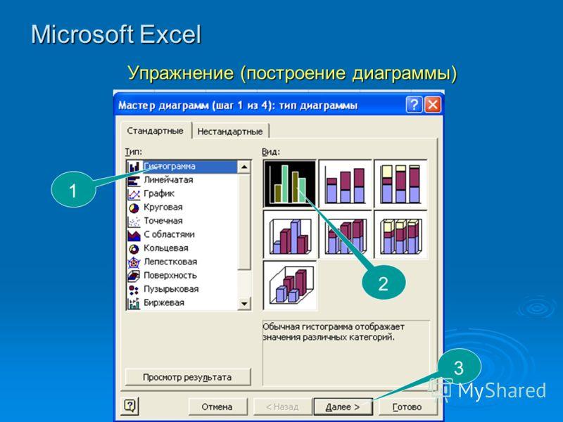 Microsoft Excel Упражнение (построение диаграммы) 1 2 3