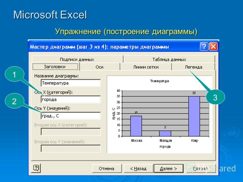 Microsoft Excel Упражнение (построение диаграммы) 3 1 2