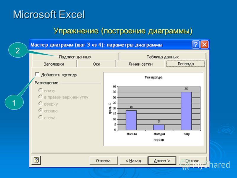 Microsoft Excel Упражнение (построение диаграммы) 1 2