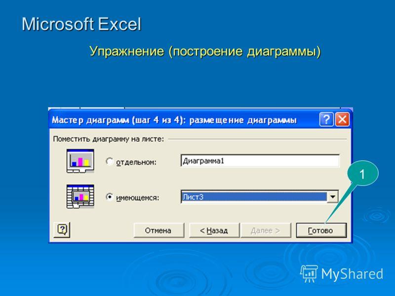 Microsoft Excel Упражнение (построение диаграммы) 1