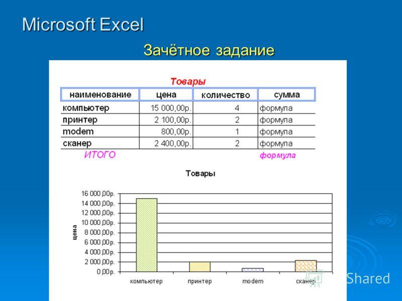 Microsoft Excel Зачётное задание