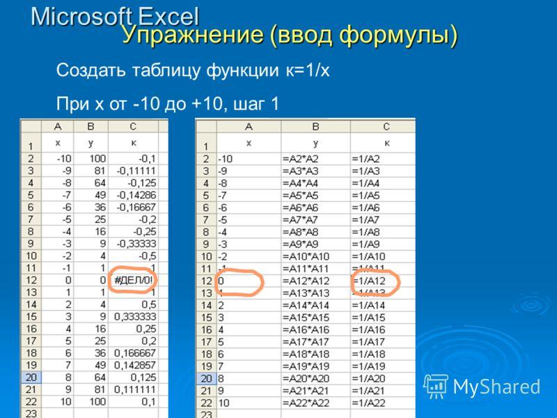 Microsoft Excel Упражнение (ввод формулы) Создать таблицу функции к=1/х При х от -10 до +10, шаг 1