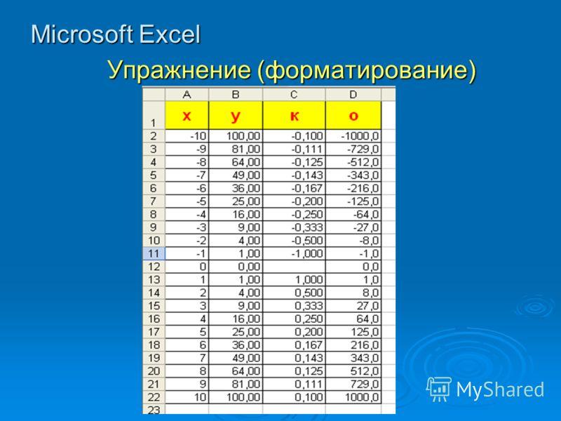 Microsoft Excel Упражнение (форматирование)