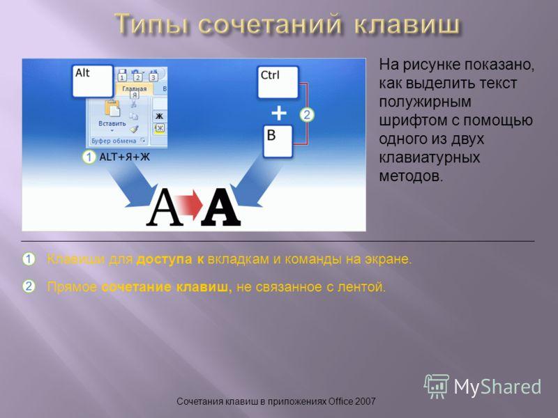 Сочетания клавиш в приложениях Office 2007 На рисунке показано, как выделить текст полужирным шрифтом с помощью одного из двух клавиатурных методов. Клавиши для доступа к вкладкам и команды на экране. Прямое сочетание клавиш, не связанное с лентой.