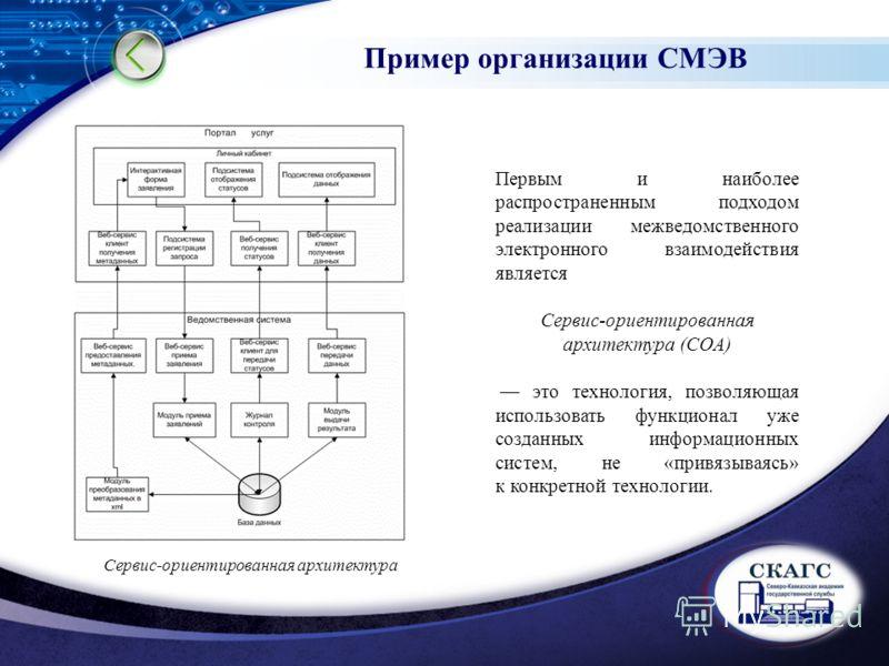 LOGO Пример организации СМЭВ Первым и наиболее распространенным подходом реализации межведомственного электронного взаимодействия является Сервис-ориентированная архитектура (COА) это технология, позволяющая использовать функционал уже созданных инфо