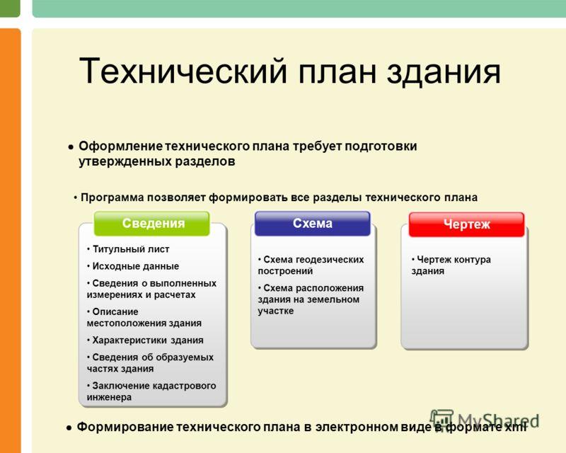 плана Схема геодезических