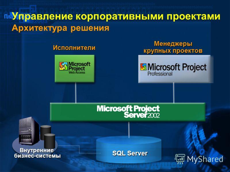 Управление корпоративными проектами Архитектура решения Исполнители Менеджеры крупных проектов * SQL Server Внутренние бизнес-системы