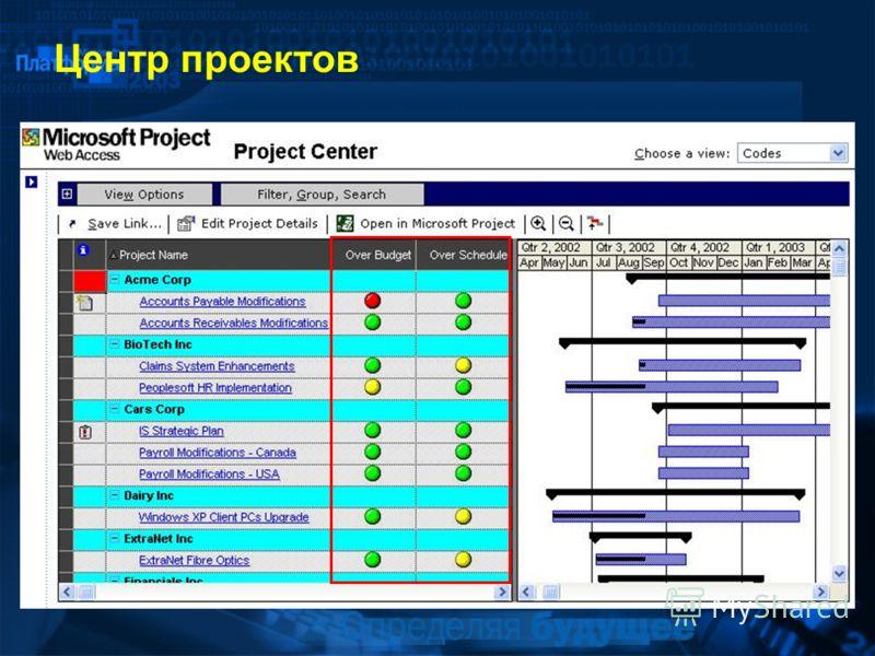 Центр проектов