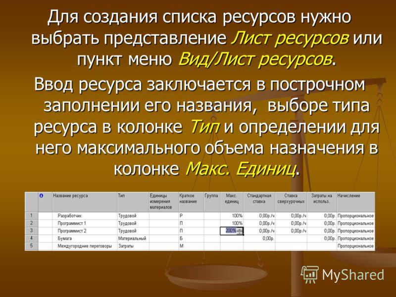 Для создания списка ресурсов нужно выбрать представление Лист ресурсов или пункт меню Вид/Лист ресурсов. Ввод ресурса заключается в построчном заполнении его названия, выборе типа ресурса в колонке Тип и определении для него максимального объема назн