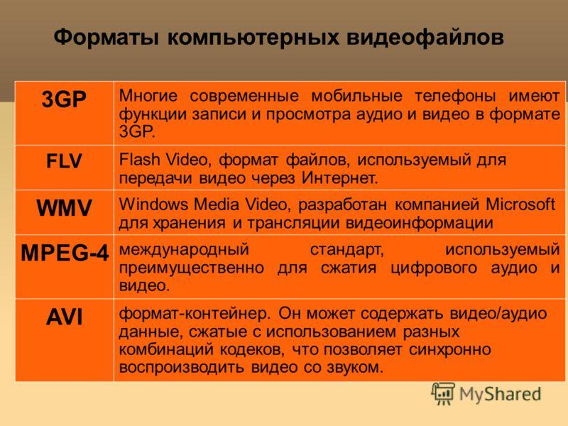 Форматы компьютерных видеофайлов 3GP Многие современные мобильные телефоны имеют функции записи и просмотра аудио и видео в формате 3GP. FLV Flash Video, формат файлов, используемый для передачи видео через Интернет. WMV Windows Media Video, разработ