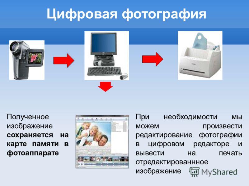 Цифровая фотография Полученное изображение сохраняется на карте памяти в фотоаппарате При необходимости мы можем произвести редактирование фотографии в цифровом редакторе и вывести на печать отредактированнное изображение
