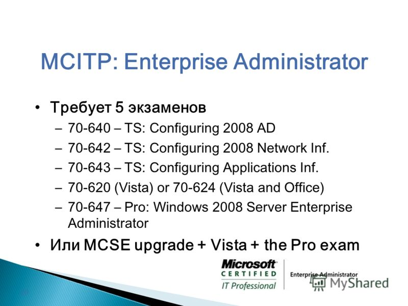 MCITP: Enterprise Administrator Требует 5 экзаменов –70-640 – TS: Configuring 2008 AD –70-642 – TS: Configuring 2008 Network Inf. –70-643 – TS: Configuring Applications Inf. –70-620 (Vista) or 70-624 (Vista and Office) –70-647 – Pro: Windows 2008 Ser