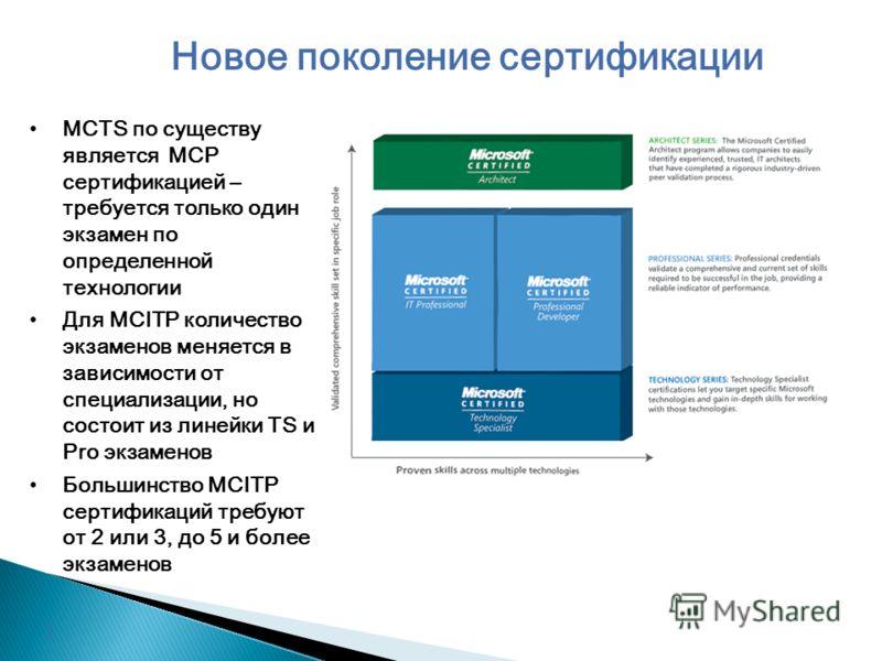 Новое поколение сертификации MCTS по существу является MCP сертификацией – требуется только один экзамен по определенной технологии Для MCITP количество экзаменов меняется в зависимости от специализации, но состоит из линейки TS и Pro экзаменов Больш