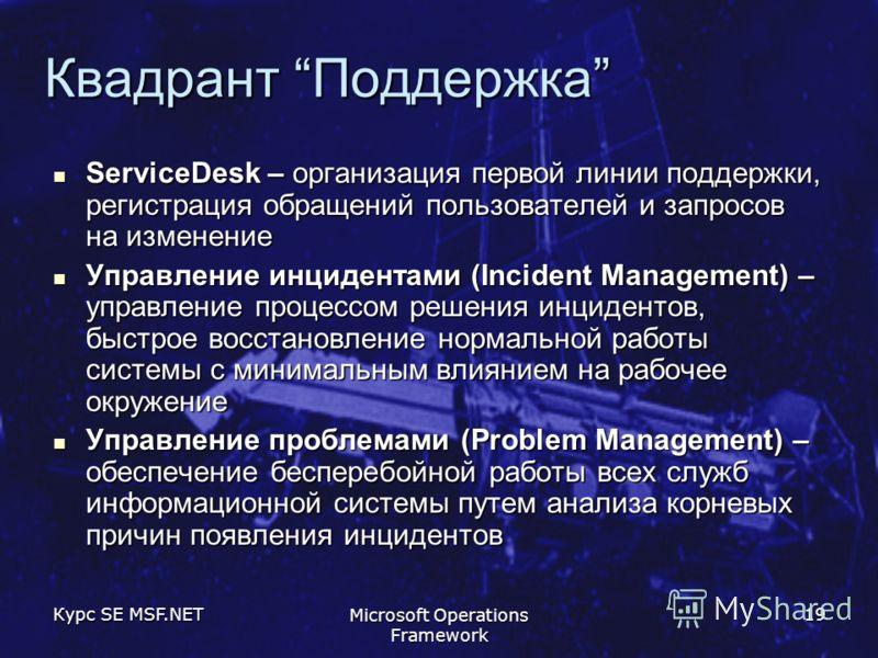 Курс SE MSF.NET Microsoft Operations Framework 19 Квадрант Поддержка ServiceDesk – организация первой линии поддержки, регистрация обращений пользователей и запросов на изменение ServiceDesk – организация первой линии поддержки, регистрация обращений