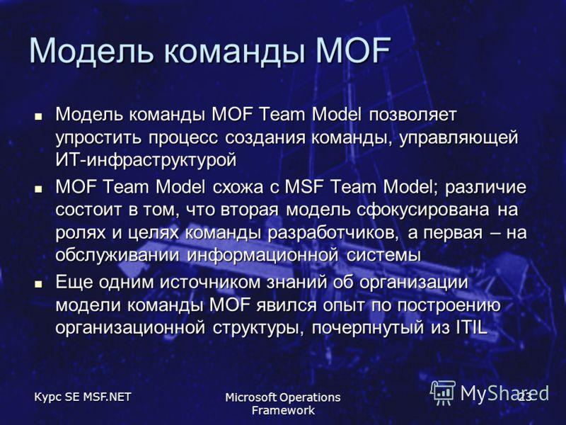 Курс SE MSF.NET Microsoft Operations Framework 23 Модель команды MOF Модель команды MOF Team Model позволяет упростить процесс создания команды, управляющей ИТ-инфраструктурой Модель команды MOF Team Model позволяет упростить процесс создания команды