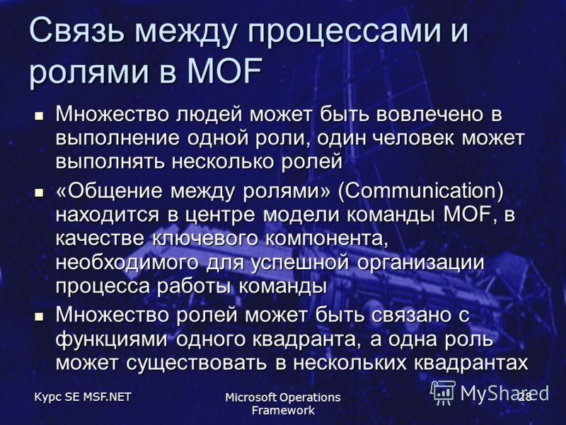 Курс SE MSF.NET Microsoft Operations Framework 28 Связь между процессами и ролями в MOF Множество людей может быть вовлечено в выполнение одной роли, один человек может выполнять несколько ролей Множество людей может быть вовлечено в выполнение одной