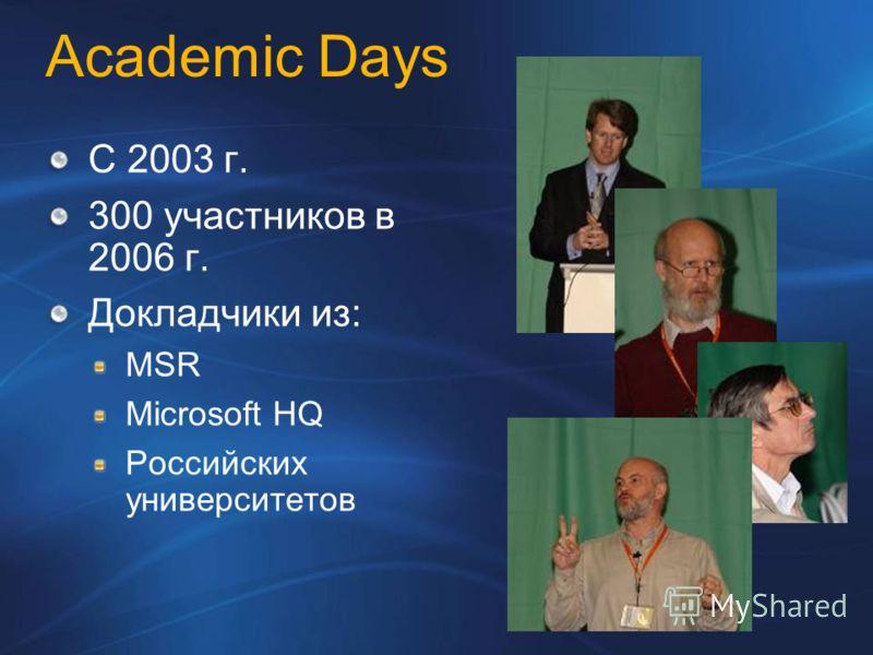Academic Days C 2003 г. 300 участников в 2006 г. Докладчики из: MSR Microsoft HQ Российских университетов