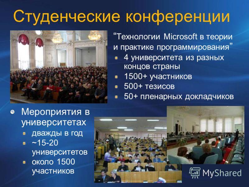 Студенческие конференции Технологии Microsoft в теории и практике программирования 4 университета из разных концов страны 1500+ участников 500+ тезисов 50+ пленарных докладчиков Мероприятия в университетах дважды в год ~15-20 университетов около 1500