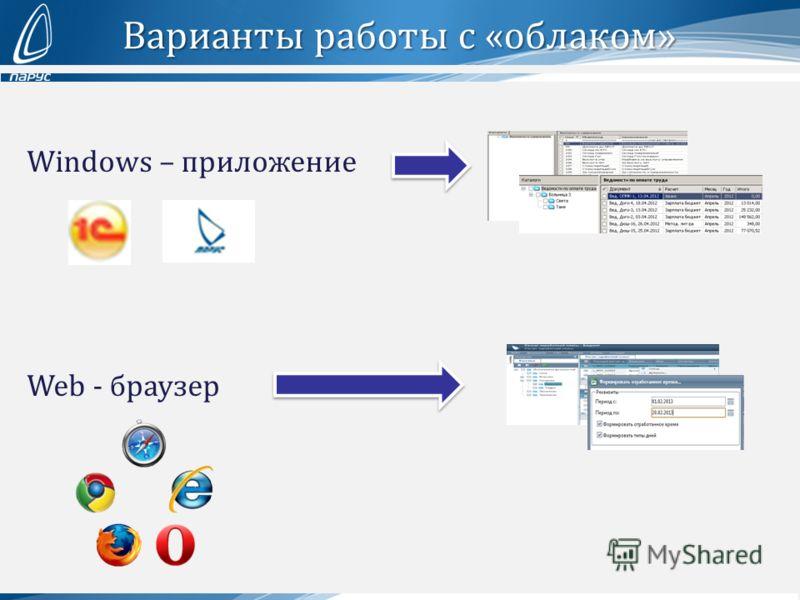Варианты работы с «облаком» Windows – приложение Web - браузер