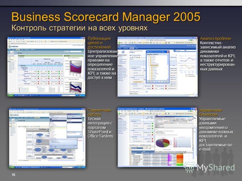 Совместная работа Тесная интеграция с порталом SharePoint и Office System 18 Business Scorecard Manager 2005 Контроль стратегии на всех уровнях Business Scorecard Manager 2005 Контроль стратегии на всех уровнях Публикация целей и достижений Централиз
