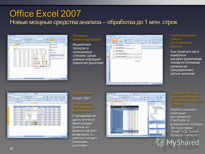 22 Office Excel 2007 Новые мощные средства анализа – обработка до 1 млн. строк Office Excel 2007 Новые мощные средства анализа – обработка до 1 млн. строк Условное форматирование Выделение трендов и нетипичных случаев среди данных упрощает принятие р