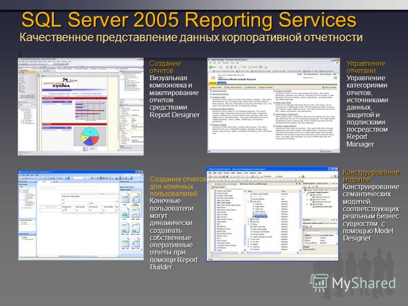 Создание отчетов Визуальная компоновка и макетирование отчетов средствами Report Designer Управление отчетами Управление категориями отчетов, источниками данных, защитой и подписками посредством Report Manager Конечные пользователи могут динамически