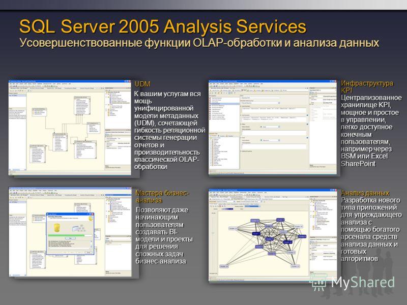 UDM К вашим услугам вся мощь унифицированной модели метаданных (UDM), сочетающей гибкость реляционной системы генерации отчетов и производительность классической OLAP- обработки Инфраструктура KPI Централизованное хранилище KPI, мощное и простое в уп