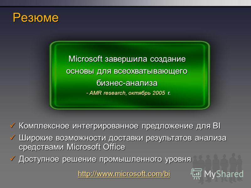 Резюме Microsoft завершила создание основы для всеохватывающего бизнес-анализа - AMR research, октябрь 2005 г. Комплексное интегрированное предложение для BI Комплексное интегрированное предложение для BI Широкие возможности доставки результатов анал