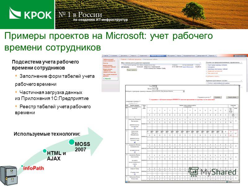 Примеры проектов на Microsoft: учет рабочего времени сотрудников InfoPath HTML и AJAX MOSS 2007 Подсистема учета рабочего времени сотрудников Заполнение форм табелей учета рабочего времени Частичная загрузка данных из Приложения 1С:Предприятие Реестр