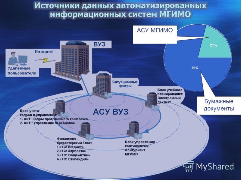 АСУ МГИМО Бумажные документы