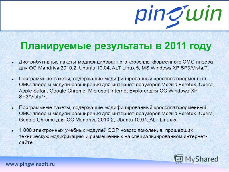www.pingwinsoft.ru Планируемые результаты в 2011 году Дистрибутивные пакеты модифицированного кроссплатформенного ОМС-плеера для ОС Mandriva 2010.2, Ubuntu 10.04, ALT Linux 5, MS Windows XP SP3/Vista/7. Программные пакеты, содержащие модифицированный