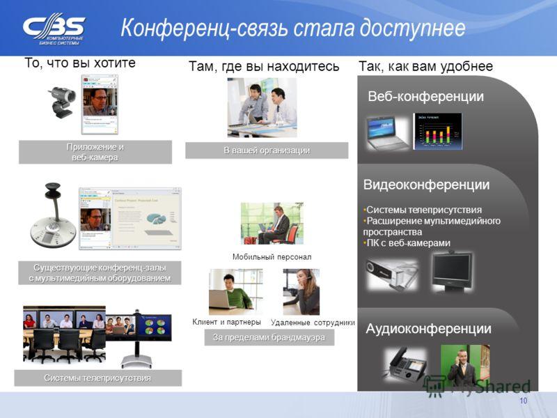 10 Конференц-связь стала доступнее Приложение и веб-камера Существующие конференц-залы с мультимедийным оборудованием То, что вы хотите Там, где вы находитесьТак, как вам удобнее Системы телеприсутствия В вашей организации За пределами брандмауэра Ве