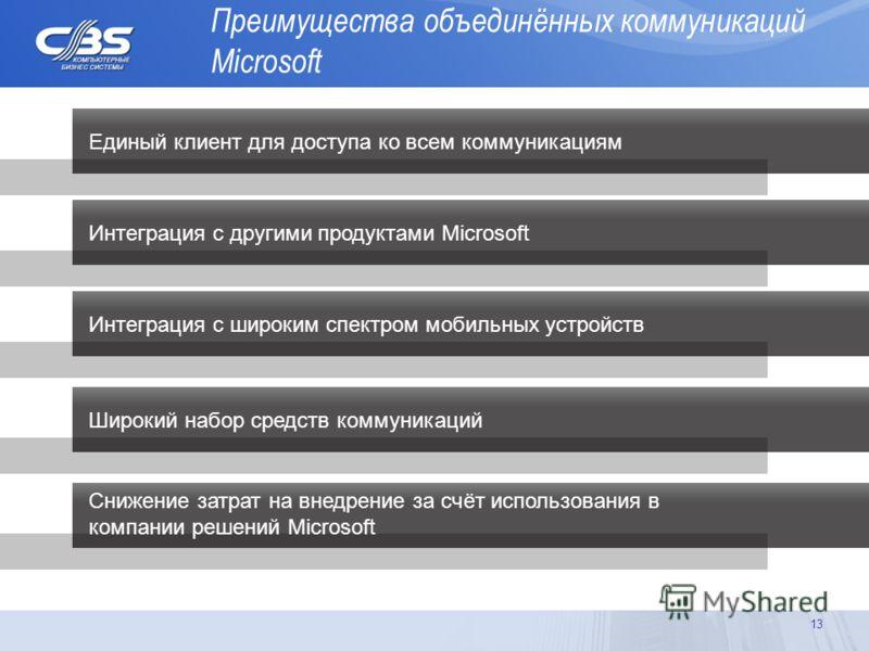 Преимущества объединённых коммуникаций Microsoft 13 Единый клиент для доступа ко всем коммуникациям Интеграция с другими продуктами Microsoft Интеграция с широким спектром мобильных устройств Широкий набор средств коммуникаций Снижение затрат на внед