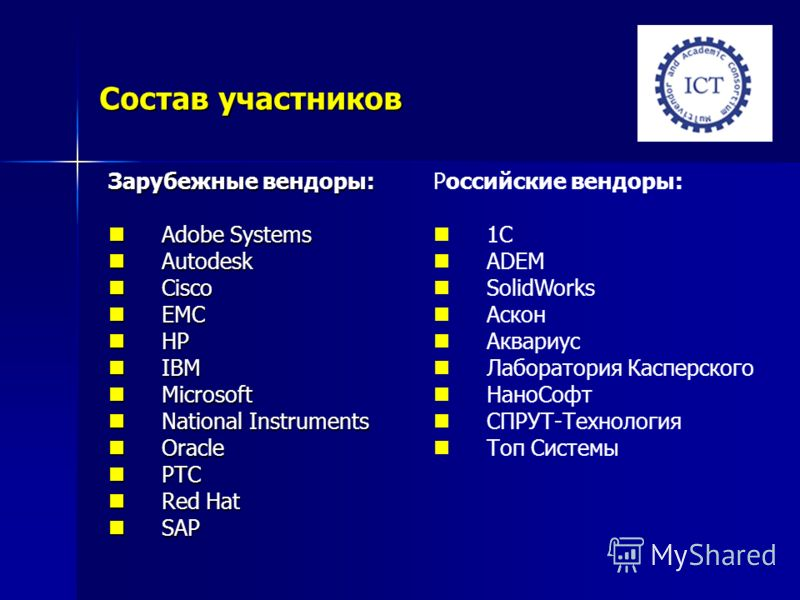 Состав участников Зарубежные вендоры: Adobe Systems Adobe Systems Autodesk Autodesk Cisco Cisco EMC EMC HP HP IBM IBM Microsoft Microsoft National Instruments National Instruments Oracle Oracle PTC PTC Red Hat Red Hat SAP SAP Российские вендоры: 1С A