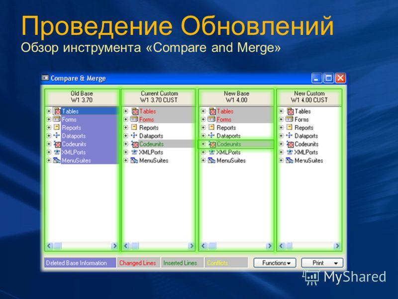 Проведение Обновлений Обзор инструмента «Compare and Merge»